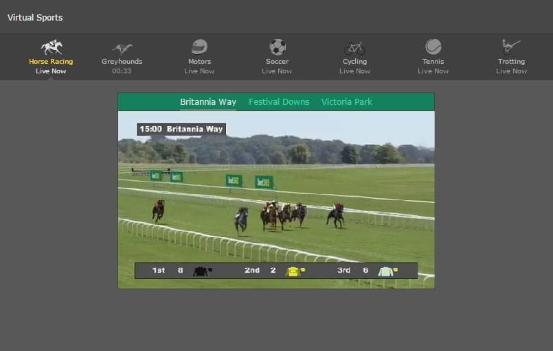 Virtual horse racing at bet365