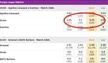 Two events listed on the Betdaq page, with different betting options available