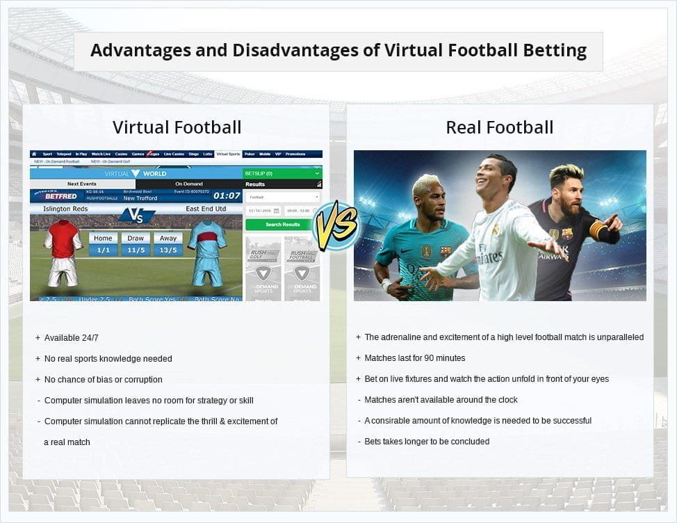 a few of the differences between virtual football and real football