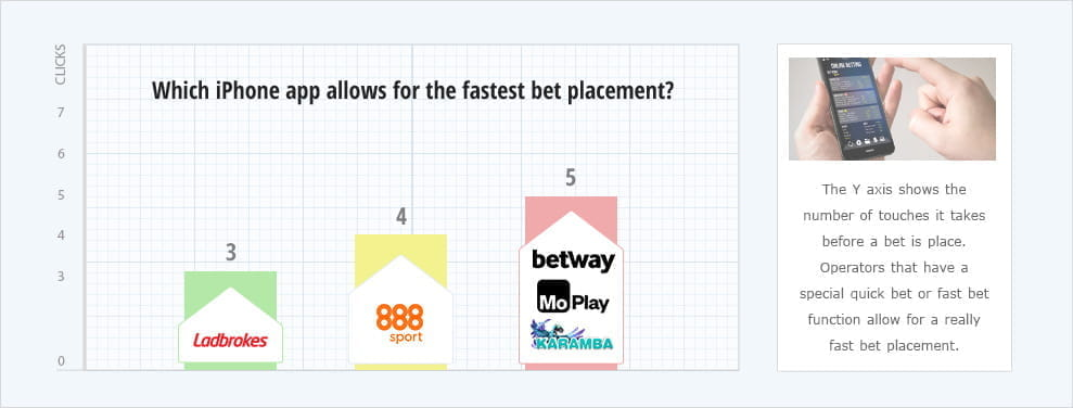 Best sport bet tracker app