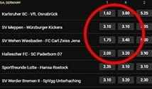 Bwin bet selection