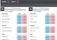 The Matchbook football page, displaying all the latest soccer markets