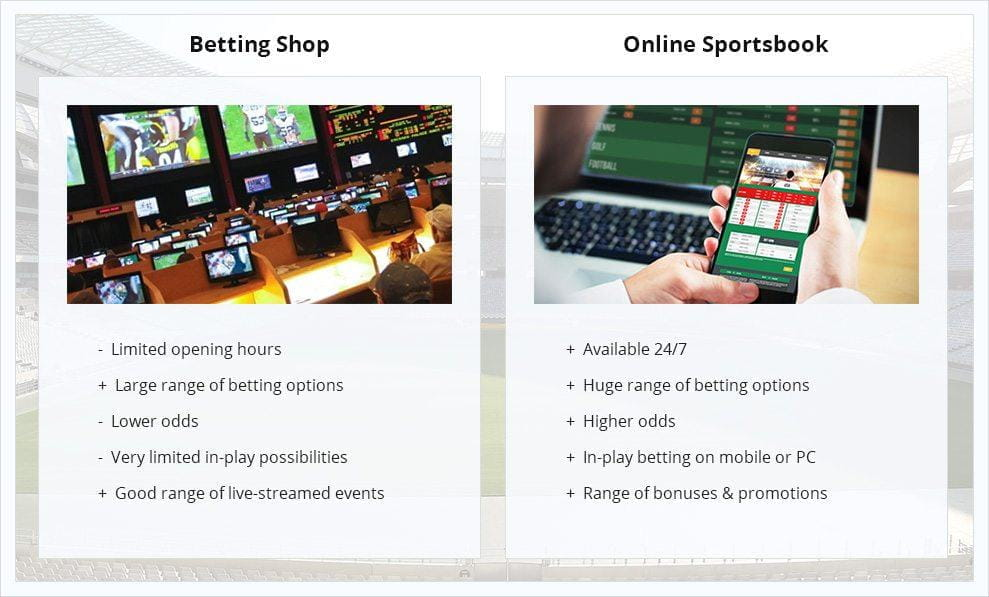 Best bookmakers for sure bets agency