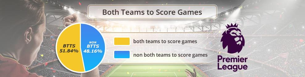 uk football betting explained synonyms