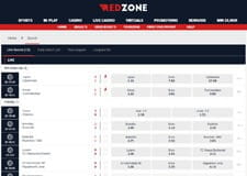 The RedZoneSports football markets page