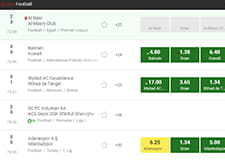 The available Unibet football markets thumb